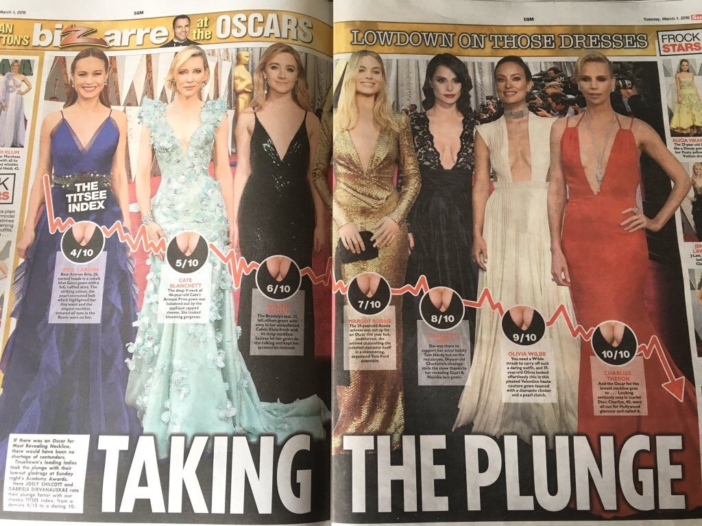 The Sun's Titsee Index Rating Actresses Breasts